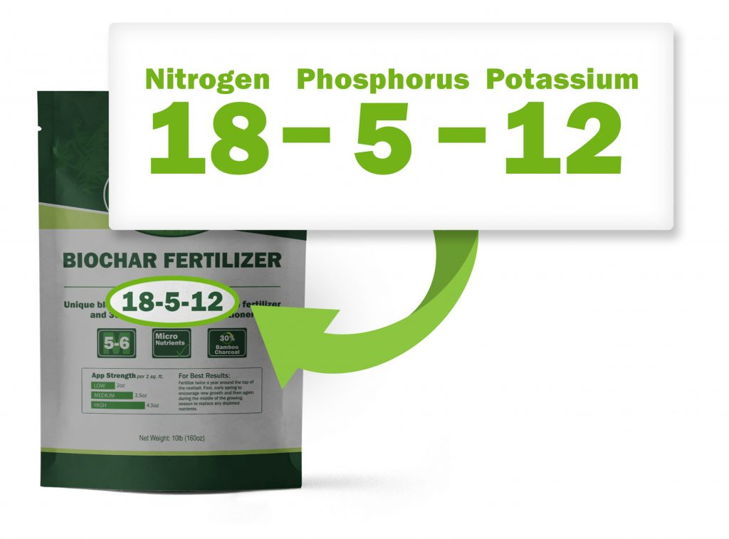 Biochar Fertilizer NPK Values